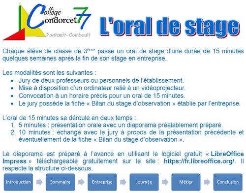 Collège Condorcet Pontault Combault L Oral De Stage 3ème